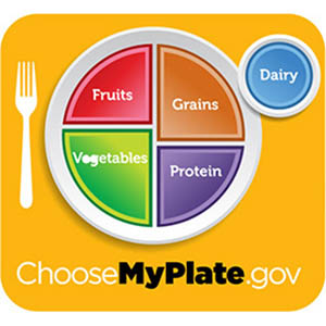 MyPlate | Tehama County Health Services